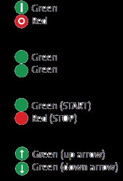 Кнопка управления двойная L61QH21 красная/зелёная, с символами
