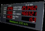 Великоформатне індикаторне табло migan AW BCD